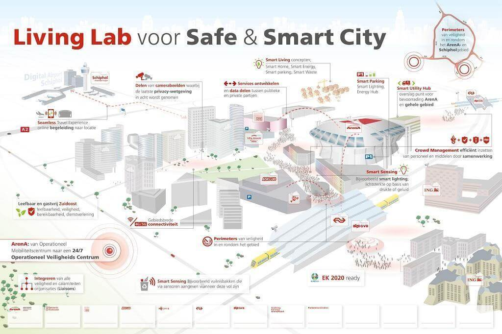 Arena infogr smart safe city v5 page VERKLEIND