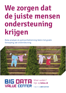 BVCD Posters A4 Ondersteuning